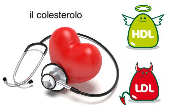 integratori per colesterolo blog farmacia acquaviva livorno